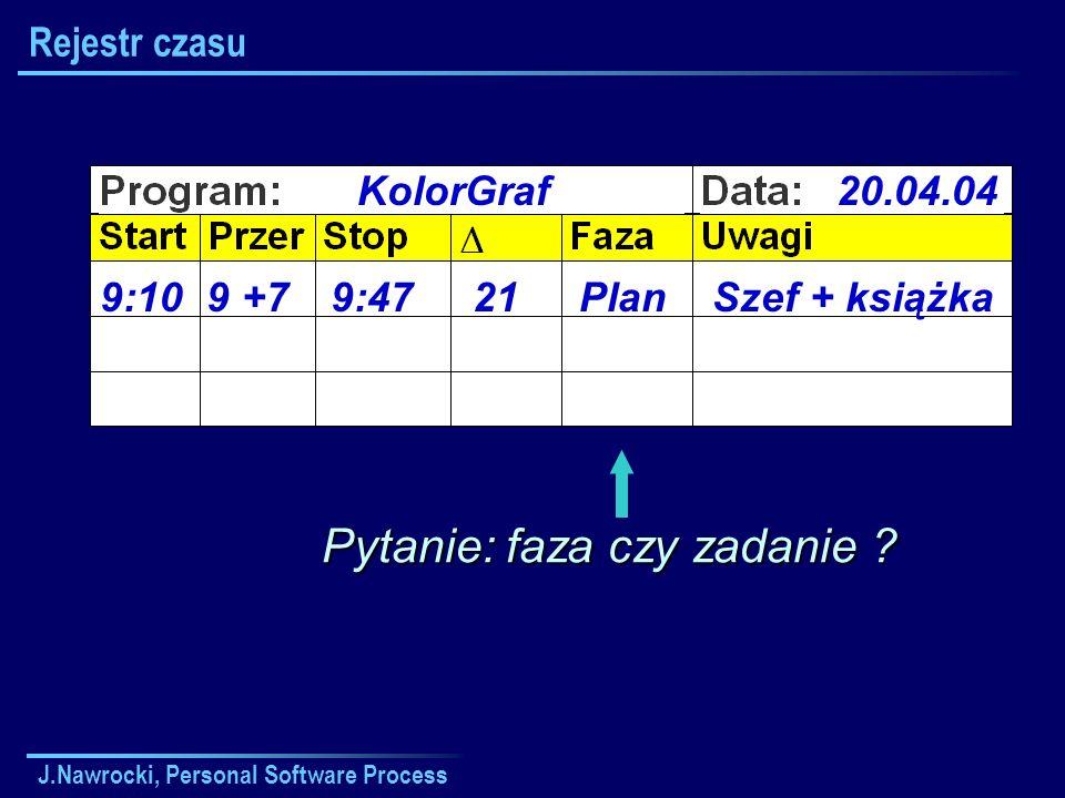 J.Nawrocki, Personal Software Process Rejestr czasu KolorGraf20.04.04 9:109+79:4721PlanSzef+ książka Pytanie: faza czy zadanie ?