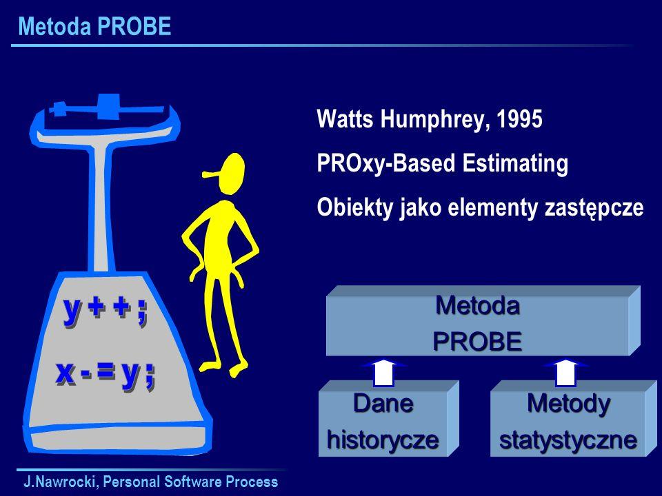 J.Nawrocki, Personal Software Process Metoda PROBE Watts Humphrey, 1995 PROxy-Based Estimating Obiekty jako elementy zastępcze DanehistoryczeMetodysta