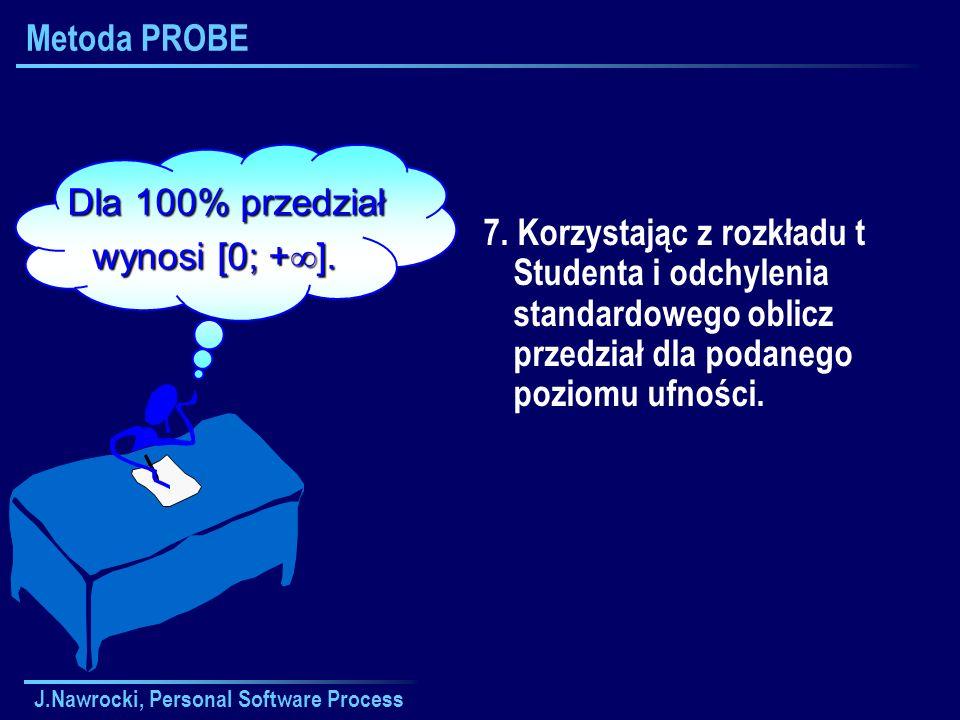 J.Nawrocki, Personal Software Process Metoda PROBE 7. Korzystając z rozkładu t Studenta i odchylenia standardowego oblicz przedział dla podanego pozio