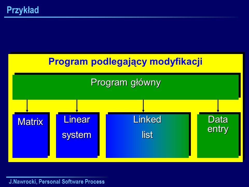 J.Nawrocki, Personal Software Process Przykład Program podlegający modyfikacji MatrixMatrixLinearsystemLinearsystemLinkedlistLinkedlist Data entry Program główny