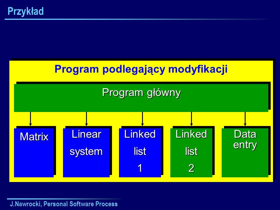 J.Nawrocki, Personal Software Process Przykład Program podlegający modyfikacji MatrixMatrixLinearsystemLinearsystemLinkedlist1Linkedlist1 Data entry Program główny Linkedlist2Linkedlist2