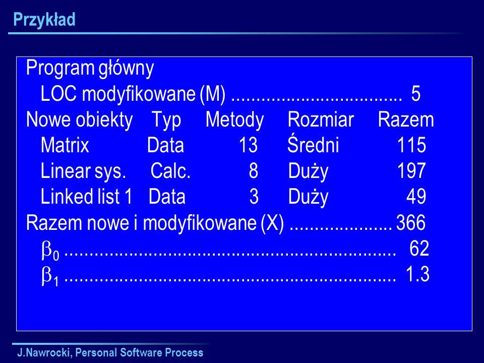 J.Nawrocki, Personal Software Process Przykład Program główny LOC modyfikowane (M)................................... 5 Nowe obiekty Typ Metody Rozmia