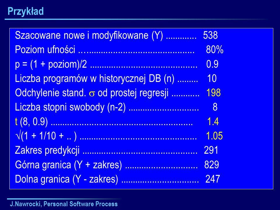 J.Nawrocki, Personal Software Process Przykład Szacowane nowe i modyfikowane (Y)............. 538 Poziom ufności.…....................................