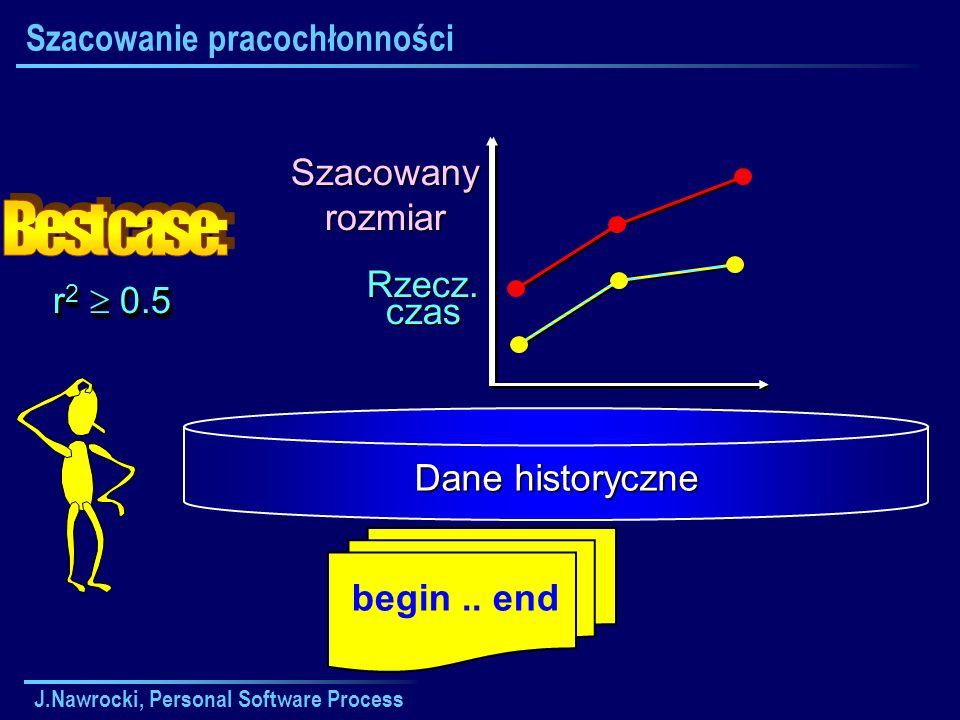 J.Nawrocki, Personal Software Process begin.. end Szacowany rozmiar Rzecz. czas Dane historyczne r 2 0.5 Szacowanie pracochłonności