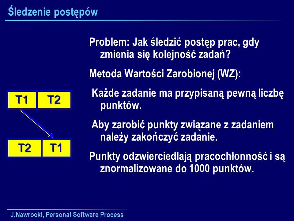 J.Nawrocki, Personal Software Process Śledzenie postępów Problem: Jak śledzić postęp prac, gdy zmienia się kolejność zadań? Metoda Wartości Zarobionej