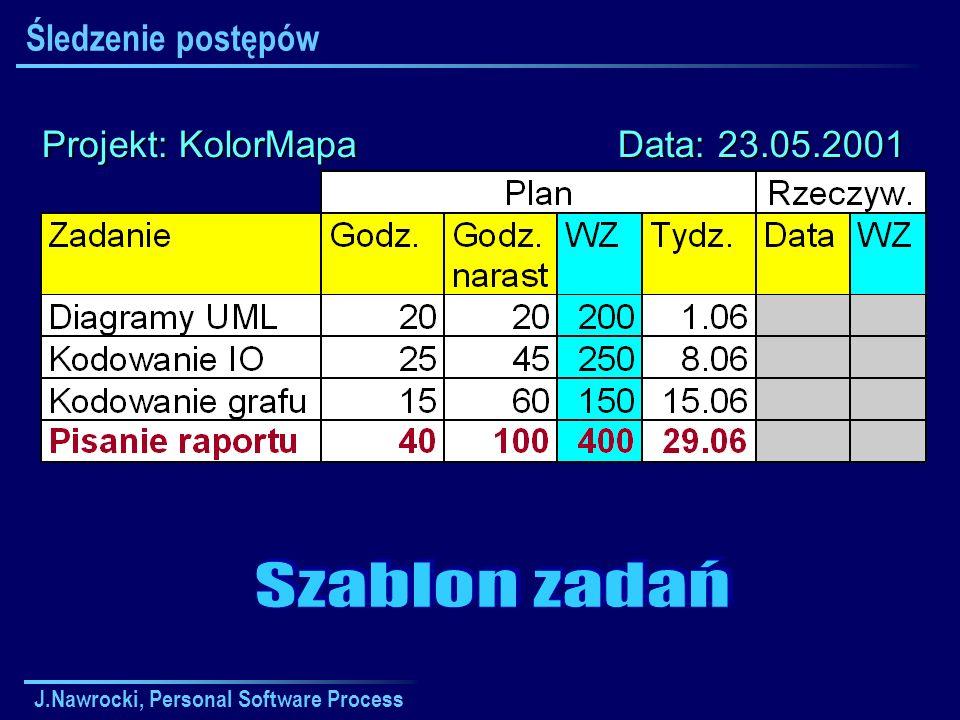 J.Nawrocki, Personal Software Process Śledzenie postępów Projekt: KolorMapa Data: 23.05.2001
