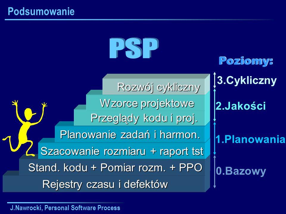 J.Nawrocki, Personal Software Process Podsumowanie Rejestry czasu i defektów Rejestry czasu i defektów Stand. kodu + Pomiar rozm. + PPO Stand. kodu +