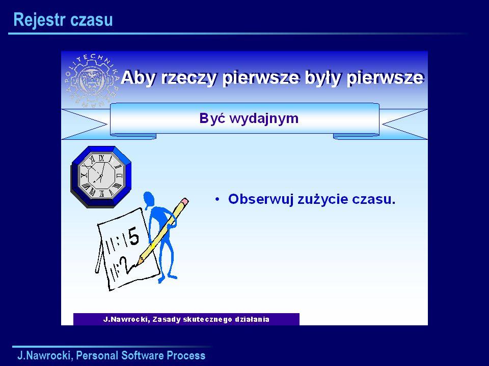 J.Nawrocki, Personal Software Process Przykład Szacowane nowe i modyfikowane (Y)............. 538