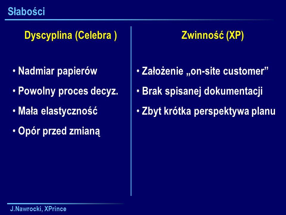 J.Nawrocki, XPrince Słabości Dyscyplina (Celebra )Zwinność (XP) Nadmiar papierów Powolny proces decyz.