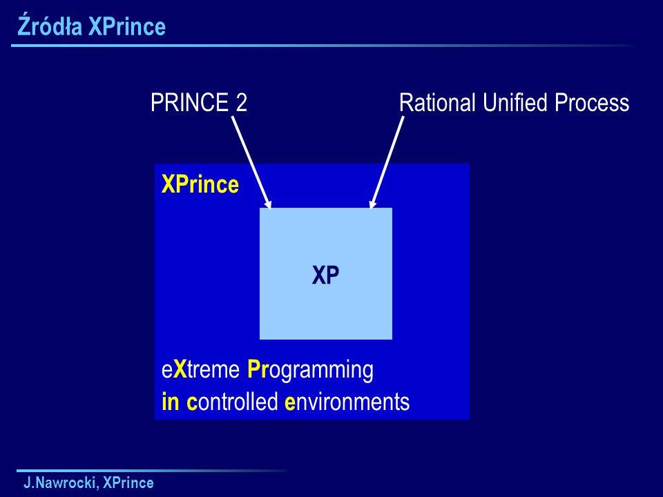 J.Nawrocki, XPrince XPrince e X treme Pr ogramming in c ontrolled e nvironments Źródła XPrince XP PRINCE 2Rational Unified Process