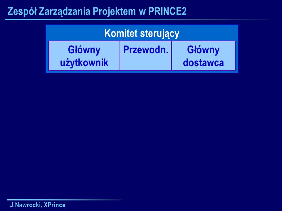 J.Nawrocki, XPrince Zespół Zarządzania Projektem w PRINCE2 Komitet sterujący Główny użytkownik Przewodn.Główny dostawca