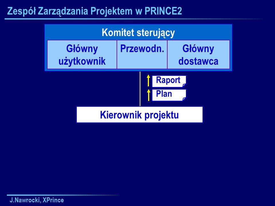 J.Nawrocki, XPrince Zespół Zarządzania Projektem w PRINCE2 Komitet sterujący Główny użytkownik Przewodn.Główny dostawca Kierownik projektu Raport Plan