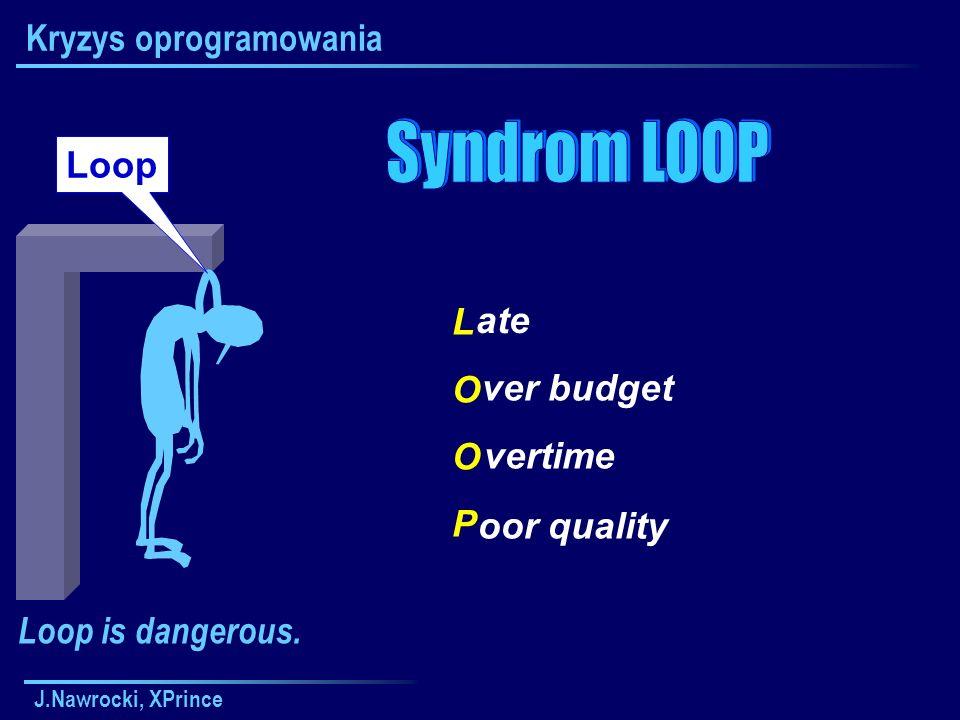 J.Nawrocki, XPrince Kryzys oprogramowania LOOPLOOP ate oor quality ver budget vertime Loop Loop is dangerous.