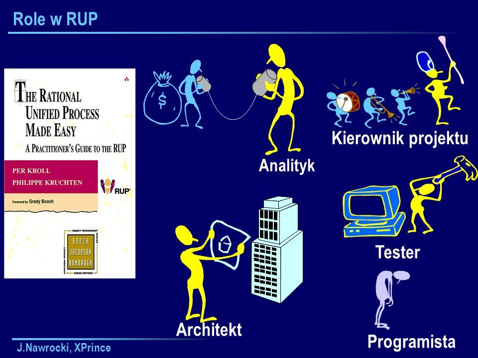J.Nawrocki, XPrince Role w RUP Kierownik projektu Tester Programista Analityk Architekt