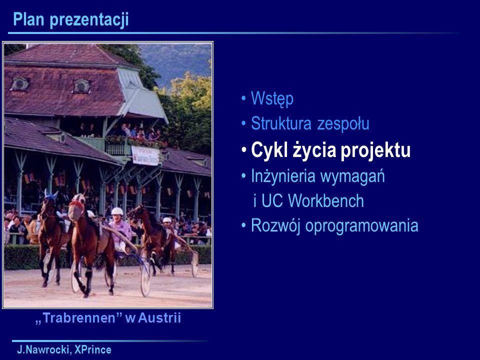 J.Nawrocki, XPrince Plan prezentacji Wstęp Struktura zespołu Cykl życia projektu Inżynieria wymagań i UC Workbench Rozwój oprogramowania Trabrennen w Austrii