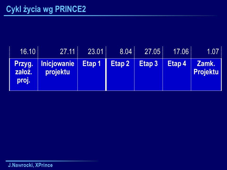 J.Nawrocki, XPrince Cykl życia wg PRINCE2 16.1027.1123.018.0427.0517.061.07 Przyg.