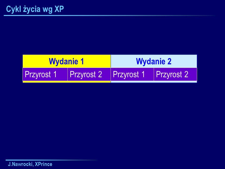 J.Nawrocki, XPrince Wydanie 2Wydanie 1 Cykl życia wg XP Przyrost 1Przyrost 2Przyrost 1Przyrost 2