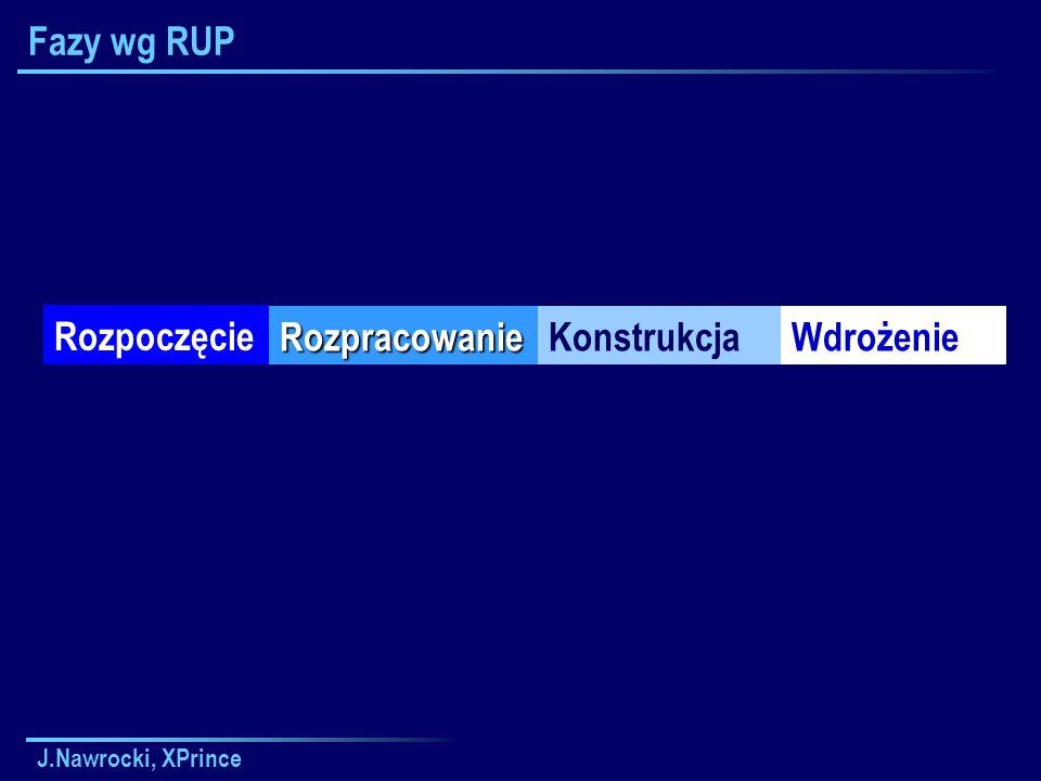 J.Nawrocki, XPrince Fazy wg RUP Rozpoczęcie RozpracowanieKonstrukcjaWdrożenie