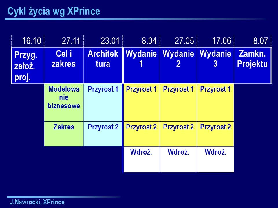 J.Nawrocki, XPrince Cykl życia wg XPrince 16.1027.1123.018.0427.0517.068.07 Przyg.