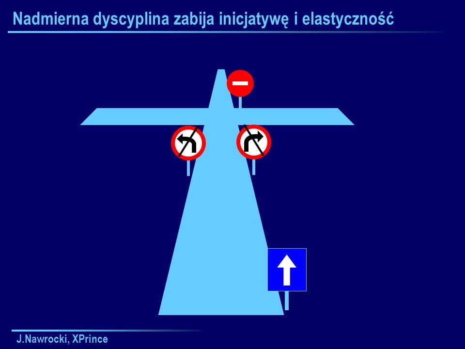 J.Nawrocki, XPrince Nadmierna dyscyplina zabija inicjatywę i elastyczność