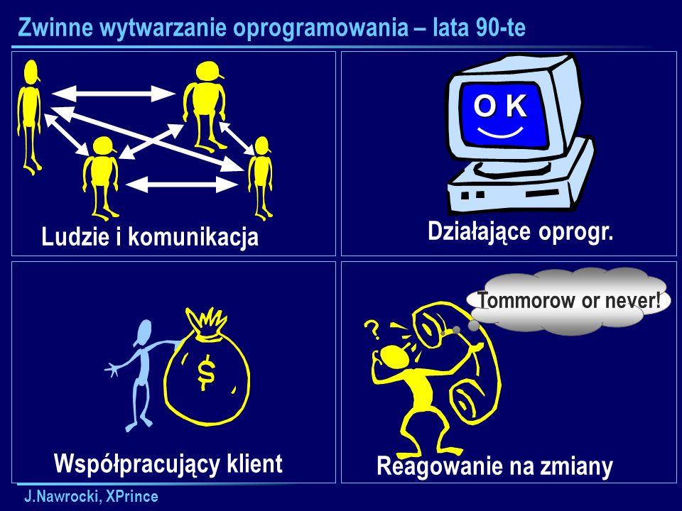 J.Nawrocki, XPrince Zwinne wytwarzanie oprogramowania – lata 90-te Ludzie i komunikacja Współpracujący klient Reagowanie na zmiany Tommorow or never.