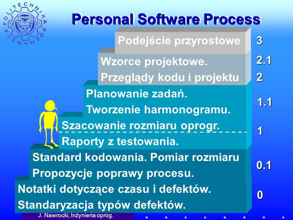 J. Nawrocki, Inżynieria oprog. Personal Software Process Notatki dotyczące czasu i defektów.