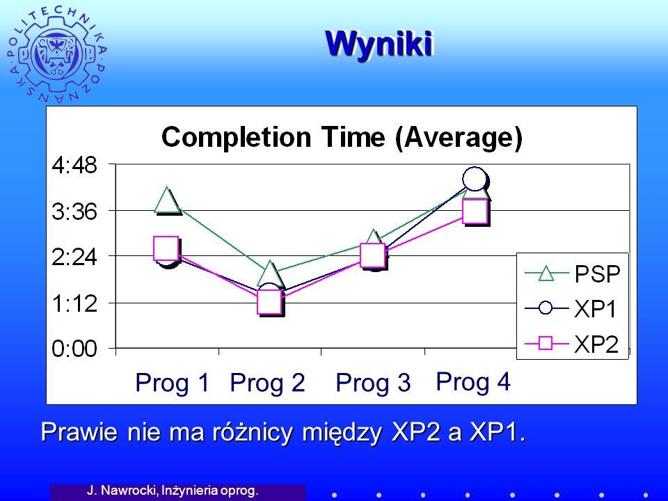 J.Nawrocki, Inżynieria oprog. WynikiWyniki Prawie nie ma różnicy między XP2 a XP1.