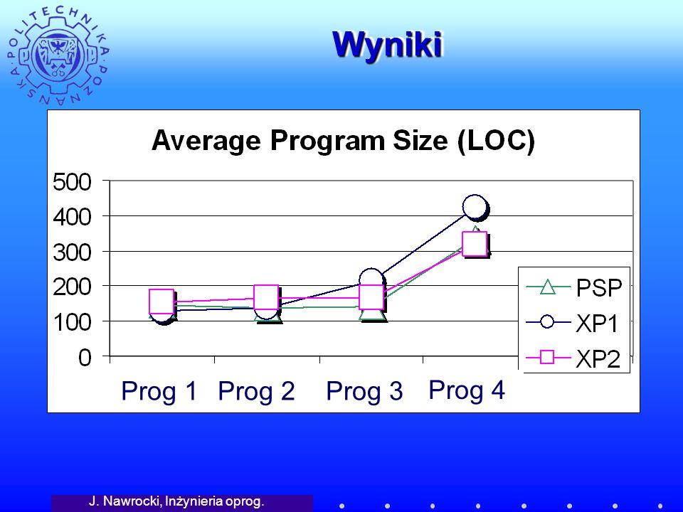 J. Nawrocki, Inżynieria oprog. WynikiWyniki Prog 1Prog 2Prog 3 Prog 4