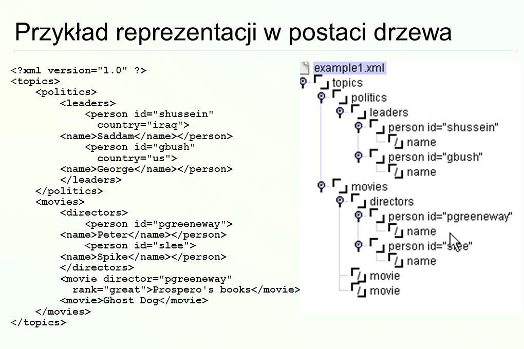 Xpath – XML jako drzewo XPath traktuje XML jako drzewo elementów Każdy z liści może być: tagiem, atrybutem, instrukcją sterującą, komentarzem, tekstem
