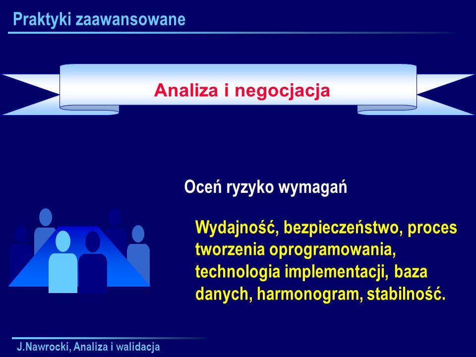 J.Nawrocki, Analiza i walidacja Praktyki zaawansowane Oceń ryzyko wymagań Analiza i negocjacja Wydajność, bezpieczeństwo, proces tworzenia oprogramowa