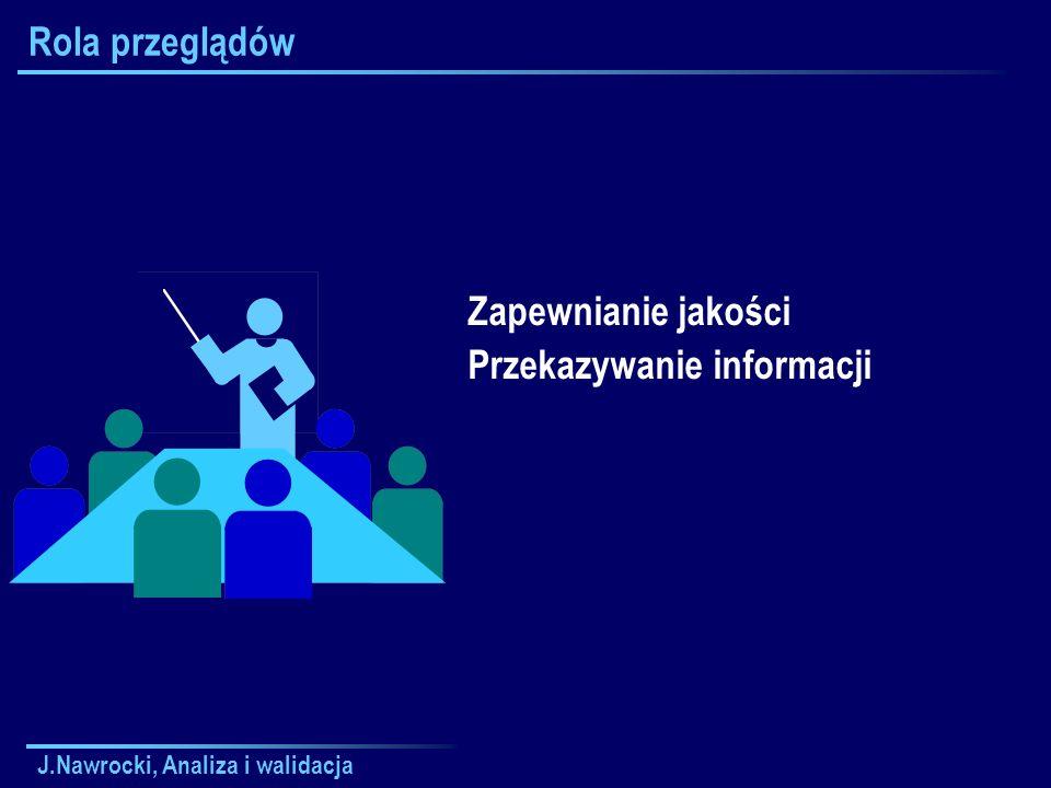 J.Nawrocki, Analiza i walidacja Rola przeglądów Zapewnianie jakości Przekazywanie informacji