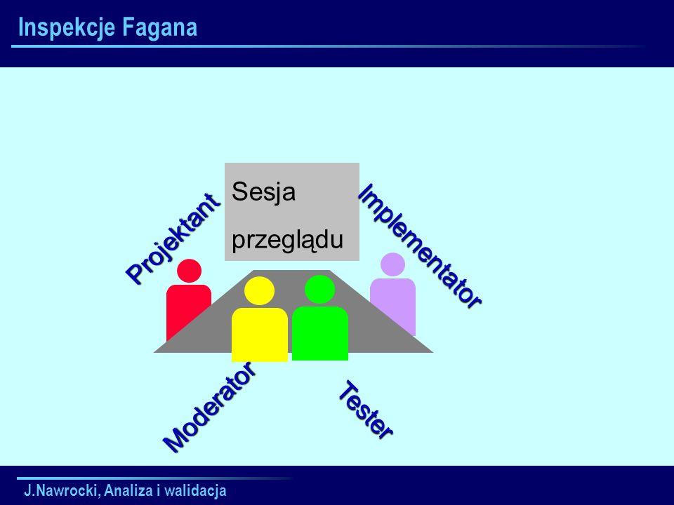 J.Nawrocki, Analiza i walidacja Projektant Inspekcje FaganaImplementator Moderator Tester Sesja przeglądu