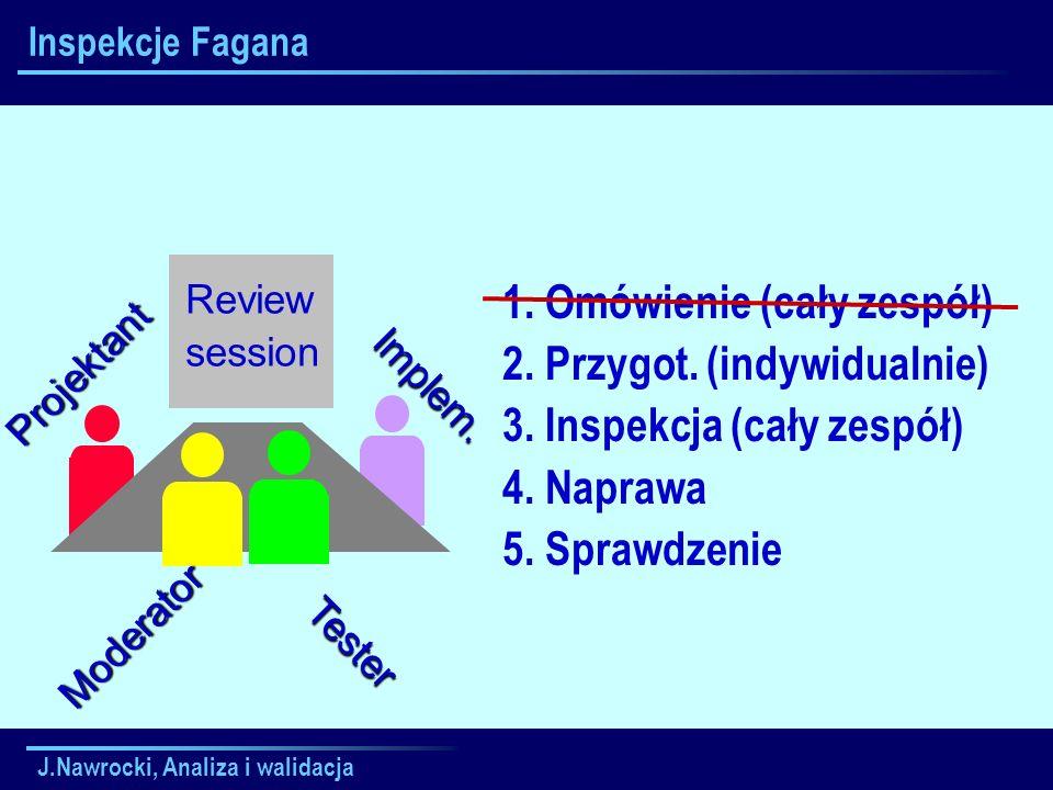 J.Nawrocki, Analiza i walidacja Inspekcje Fagana 1. Omówienie (cały zespół) 2. Przygot. (indywidualnie) 3. Inspekcja (cały zespół) 4. Naprawa 5. Spraw