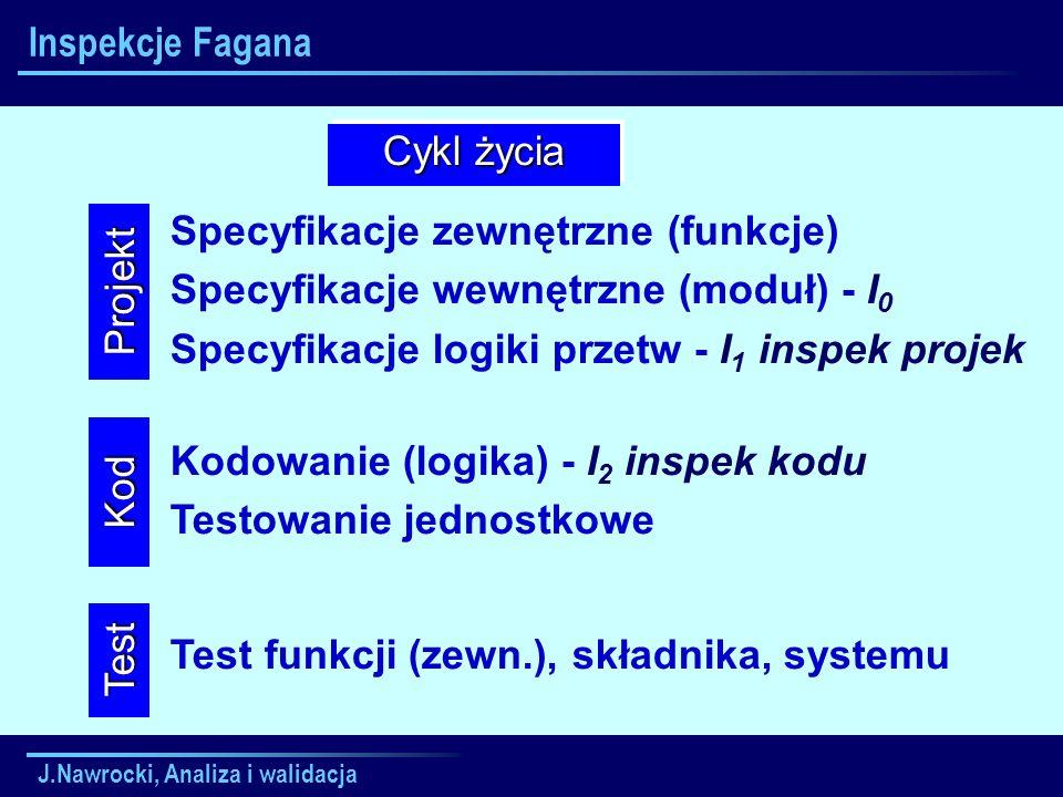 J.Nawrocki, Analiza i walidacja Inspekcje FaganaProjekt Kod Test Specyfikacje zewnętrzne (funkcje) Specyfikacje wewnętrzne (moduł) - I 0 Specyfikacje