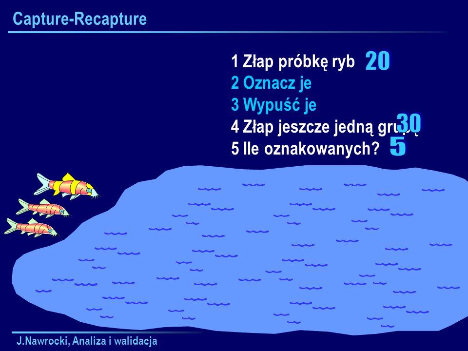 J.Nawrocki, Analiza i walidacja Capture-Recapture 1 Złap próbkę ryb 2 Oznacz je 3 Wypuść je 4 Złap jeszcze jedną grupę 5 Ile oznakowanych?