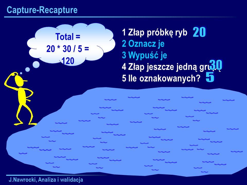 J.Nawrocki, Analiza i walidacja Capture-Recapture 1 Złap próbkę ryb 2 Oznacz je 3 Wypuść je 4 Złap jeszcze jedną grupę 5 Ile oznakowanych? Total = 20