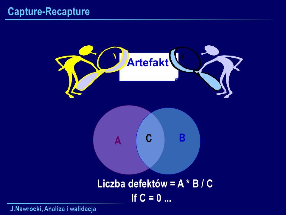 J.Nawrocki, Analiza i walidacja Capture-Recapture A B C Liczba defektów = A * B / C If C = 0... Artefakt
