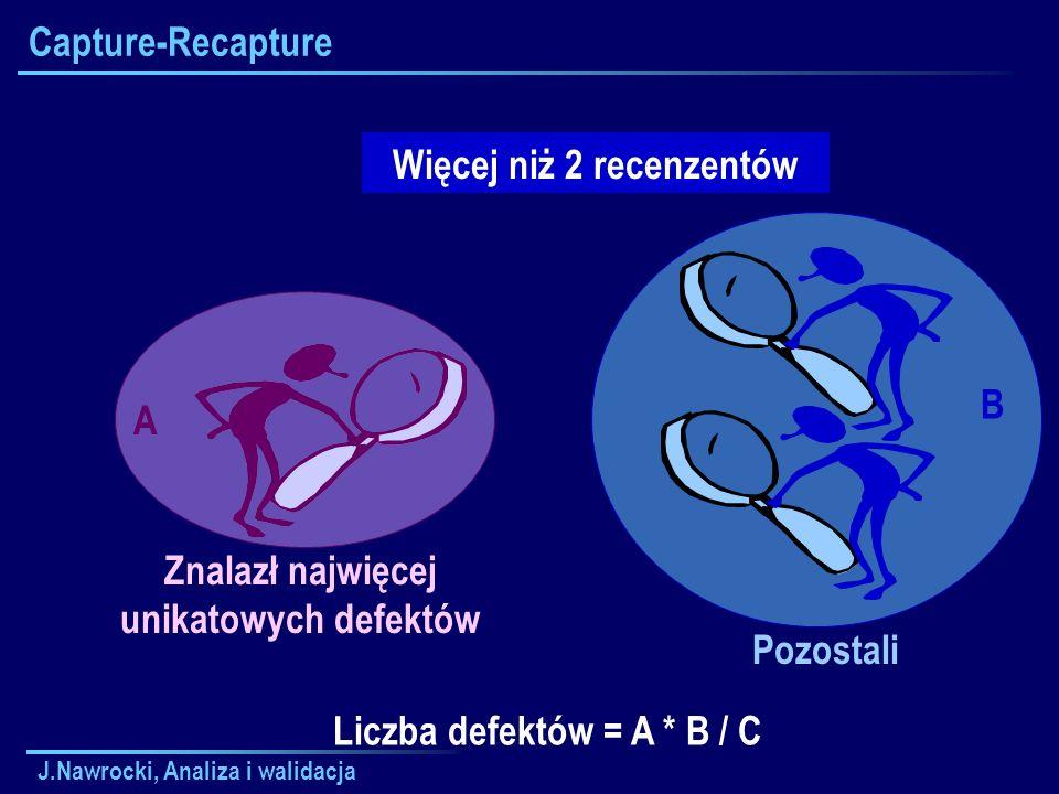 J.Nawrocki, Analiza i walidacja Capture-Recapture Więcej niż 2 recenzentów A B Znalazł najwięcej unikatowych defektów Pozostali Liczba defektów = A *
