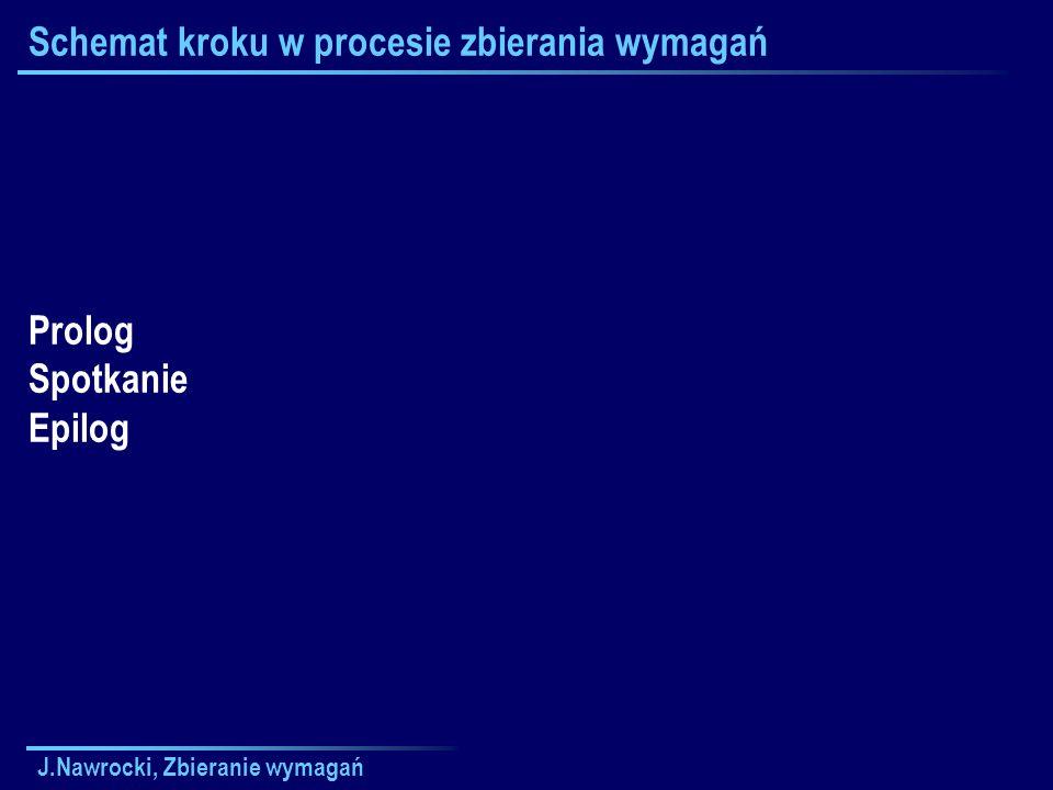 J.Nawrocki, Zbieranie wymagań Schemat kroku w procesie zbierania wymagań Prolog Spotkanie Epilog