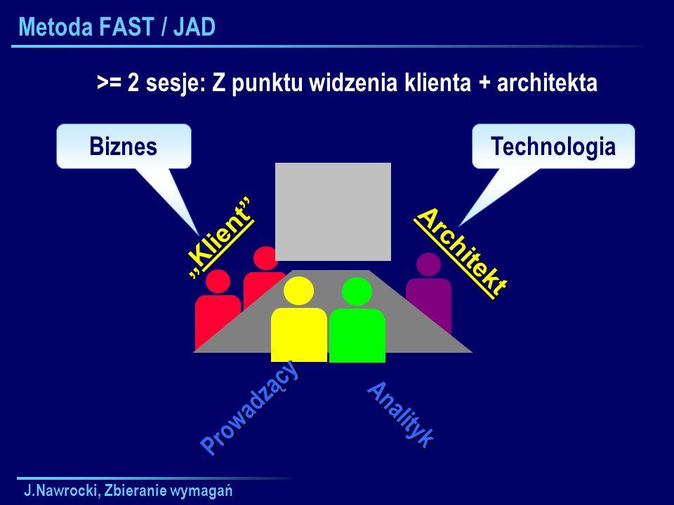 J.Nawrocki, Zbieranie wymagań Metoda FAST / JADArchitekt KlientKlient Prowadzący Analityk BiznesTechnologia >= 2 sesje: Z punktu widzenia klienta + ar