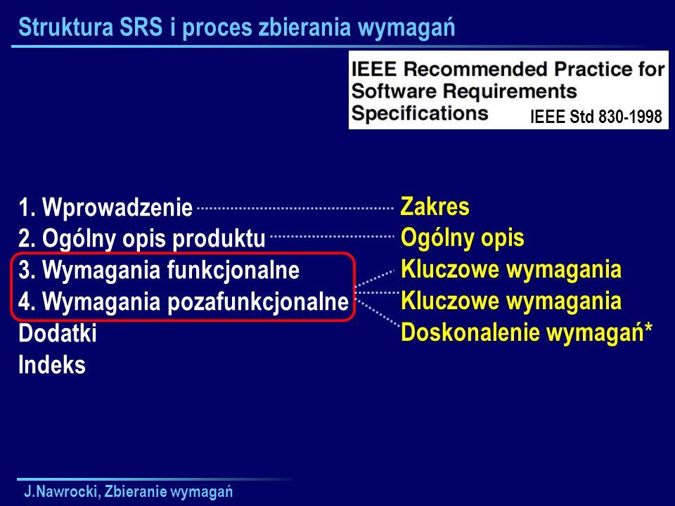J.Nawrocki, Zbieranie wymagań Struktura SRS i proces zbierania wymagań 1. Wprowadzenie 2. Ogólny opis produktu 3. Wymagania funkcjonalne 4. Wymagania