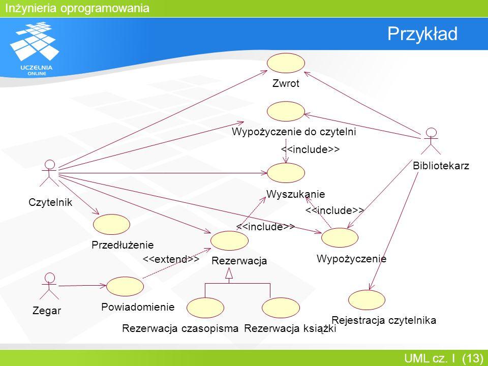 Inżynieria oprogramowania UML cz. I (13) Przykład Przedłużenie Zwrot Wypożyczenie do czytelni Wypożyczenie Rezerwacja czasopismaRezerwacja książki Rez