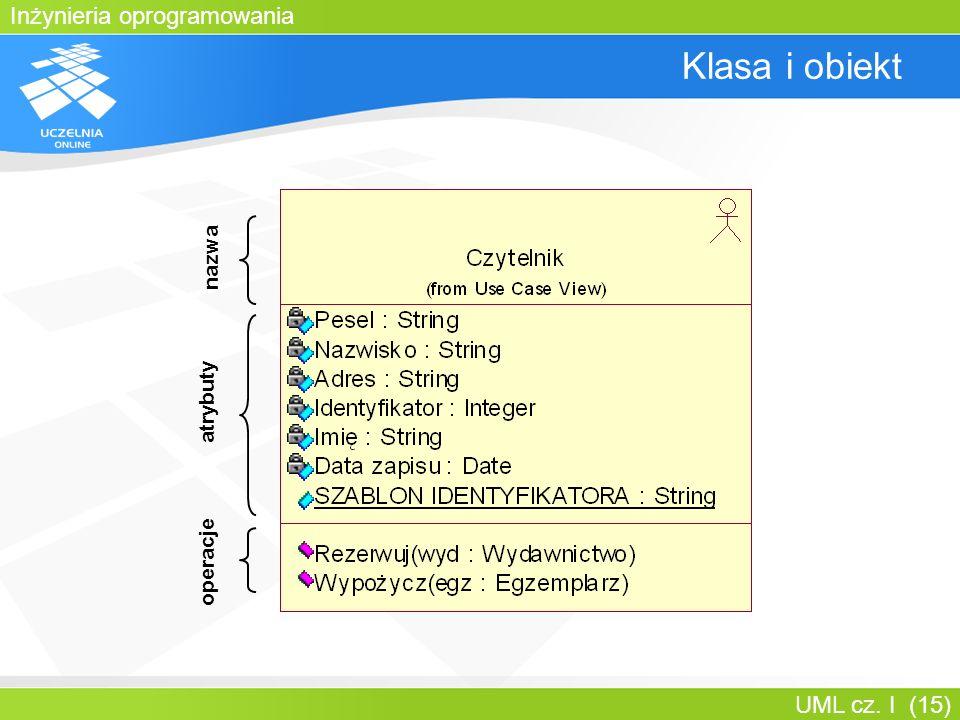 Inżynieria oprogramowania UML cz. I (15) Klasa i obiekt nazwa operacje atrybuty