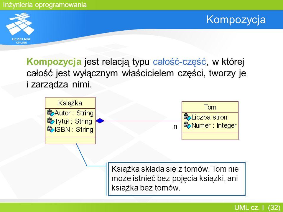 Inżynieria oprogramowania UML cz. I (32) Kompozycja Kompozycja jest relacją typu całość-część, w której całość jest wyłącznym właścicielem części, two