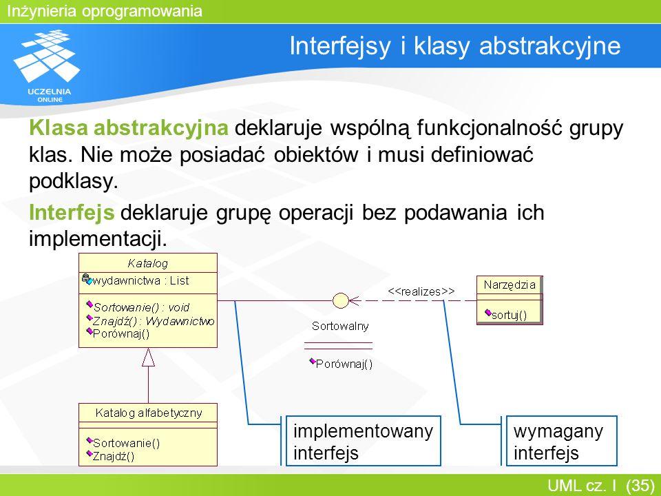 Inżynieria oprogramowania UML cz. I (35) Interfejsy i klasy abstrakcyjne Klasa abstrakcyjna deklaruje wspólną funkcjonalność grupy klas. Nie może posi
