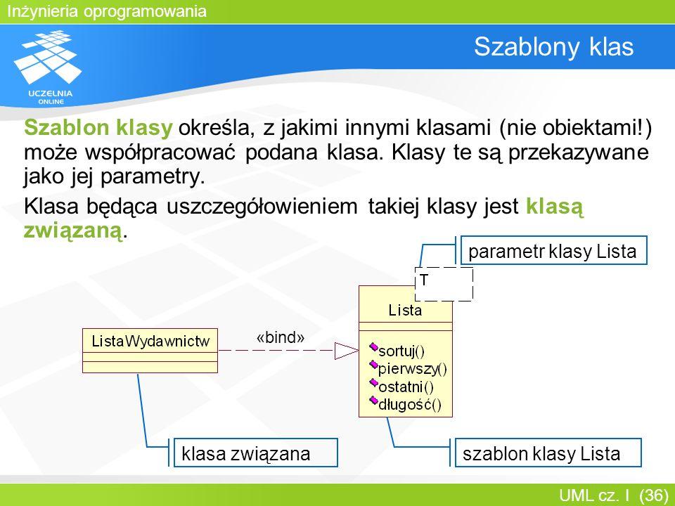 Inżynieria oprogramowania UML cz. I (36) Szablony klas Szablon klasy określa, z jakimi innymi klasami (nie obiektami!) może współpracować podana klasa