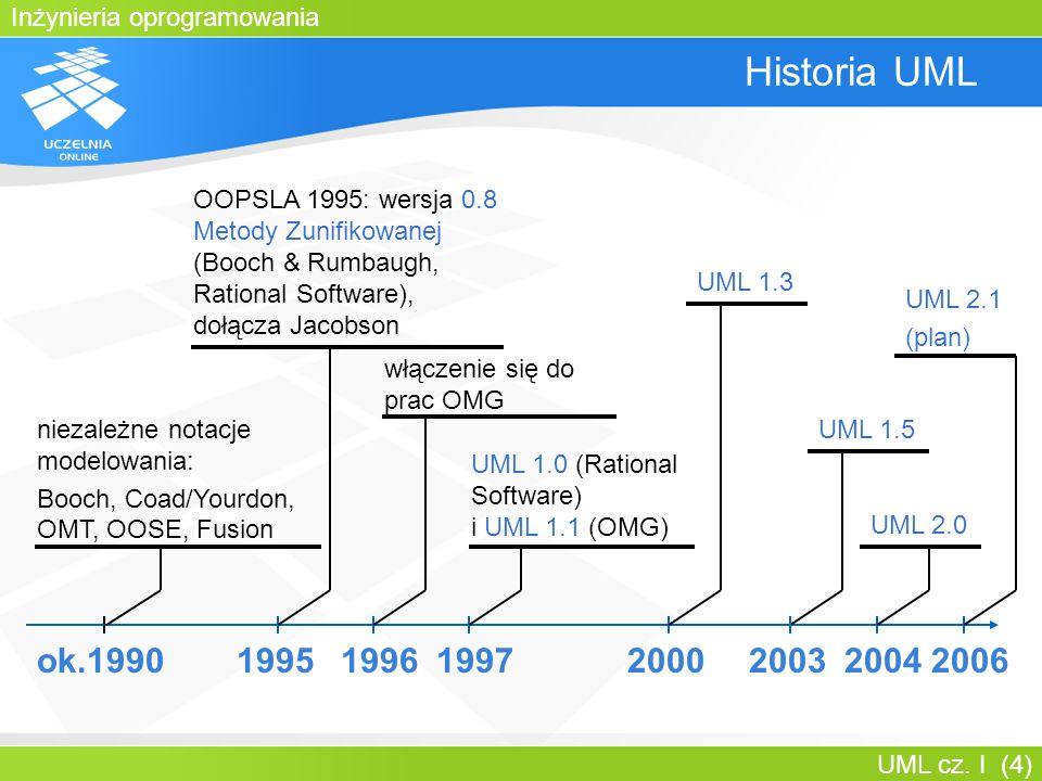 Inżynieria oprogramowania UML cz.I (5) Trzej amigos G.