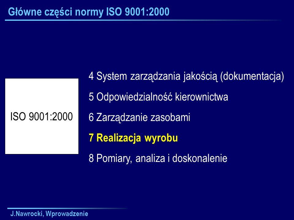 J.Nawrocki, Wprowadzenie Główne części normy ISO 9001:2000 4 System zarządzania jakością (dokumentacja) 5 Odpowiedzialność kierownictwa 6 Zarządzanie zasobami 7 Realizacja wyrobu 8 Pomiary, analiza i doskonalenie ISO 9001:2000