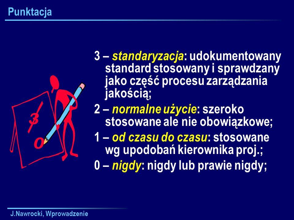 J.Nawrocki, Wprowadzenie Punktacja 3 – standaryzacja : udokumentowany standard stosowany i sprawdzany jako część procesu zarządzania jakością; 2 – normalne użycie : szeroko stosowane ale nie obowiązkowe; 1 – od czasu do czasu : stosowane wg upodobań kierownika proj.; 0 – nigdy : nigdy lub prawie nigdy; 3 0