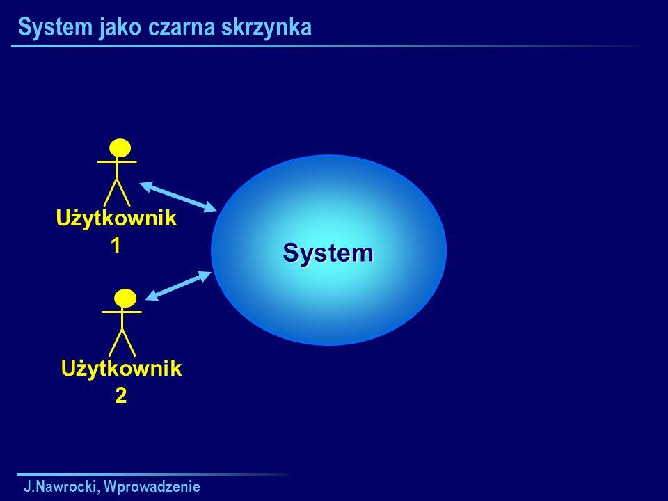 J.Nawrocki, Wprowadzenie System jako czarna skrzynka System Użytkownik 1 Użytkownik 2